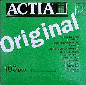 Diagrame Actia 100-125-140-180 Km-h